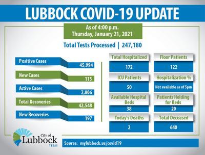 LBK case update 01-21-21