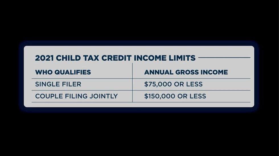 CHILD TAX CREDIT INCOME LIMITS