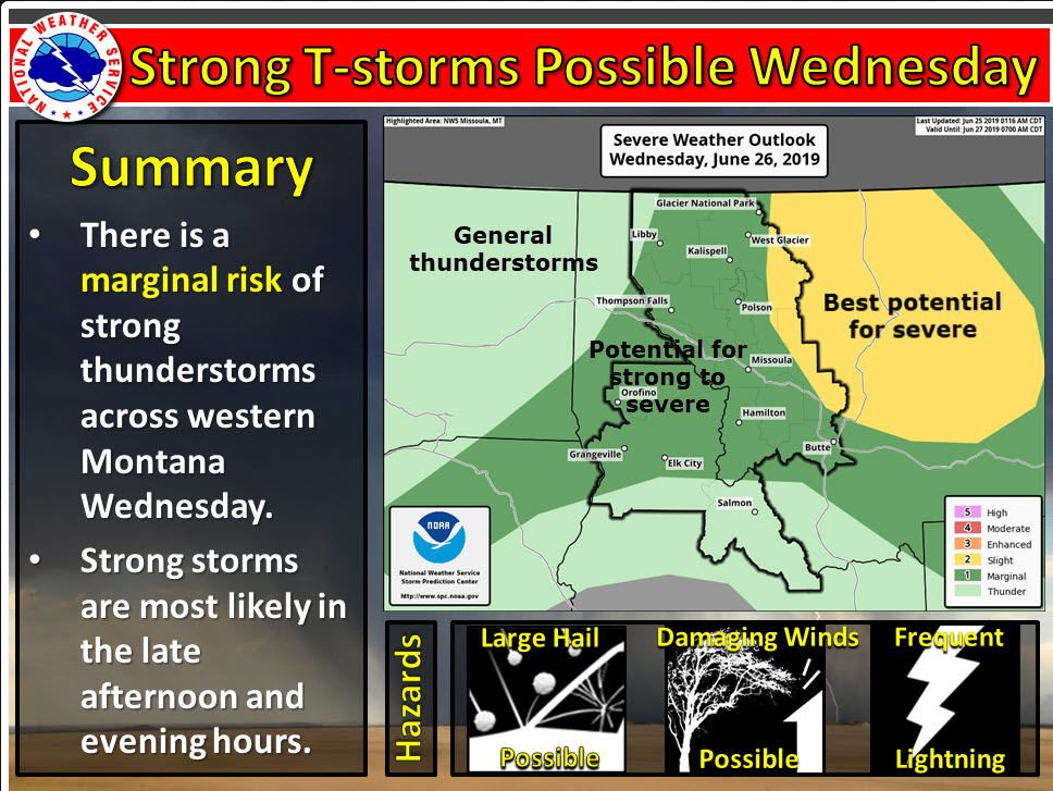 nws strong thunderstorms western mt