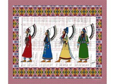 Native-designed fashion label uses Montana art