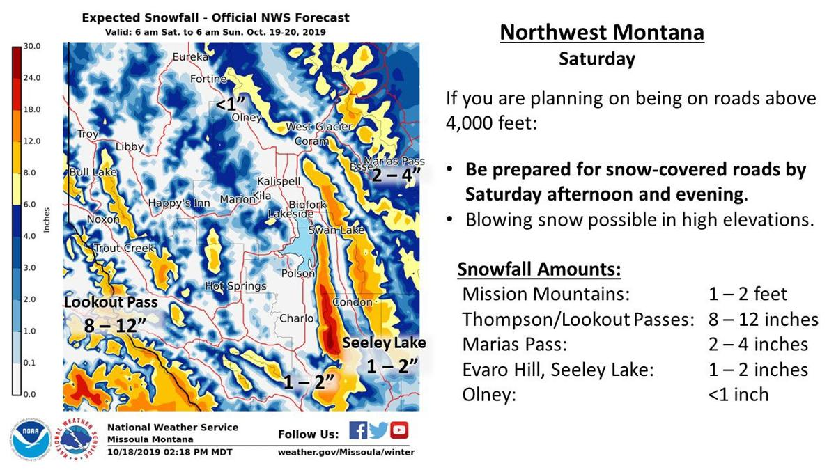 northwest montana snow forecast
