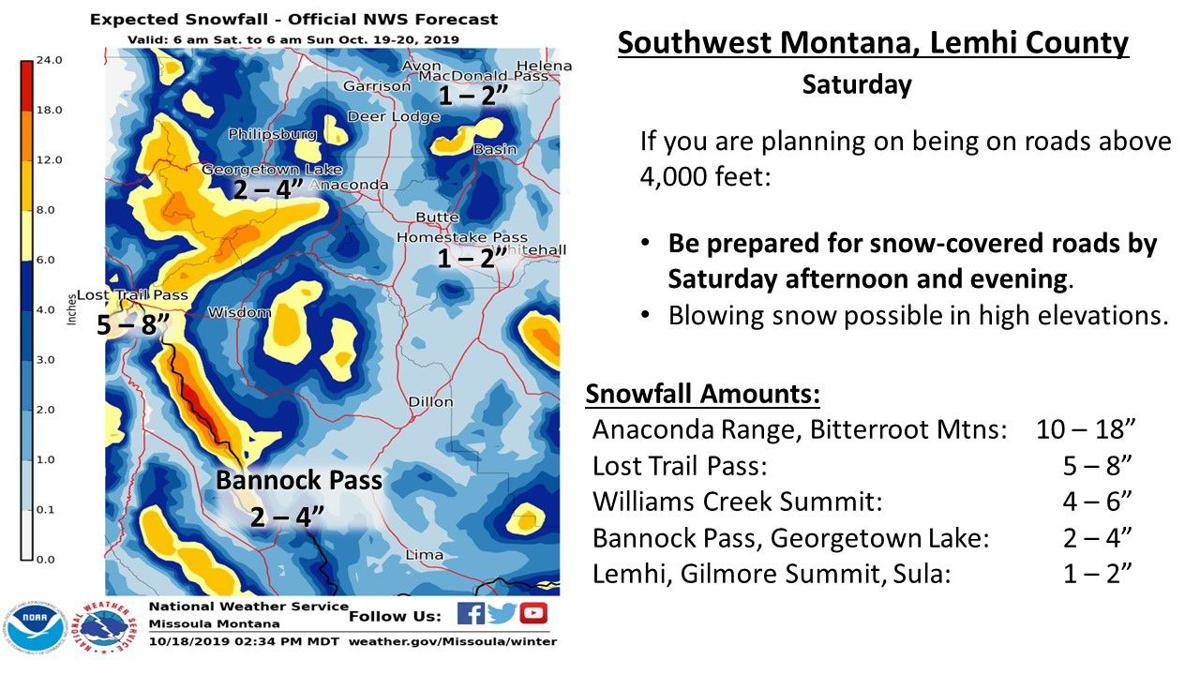 southwest mt snow prediction