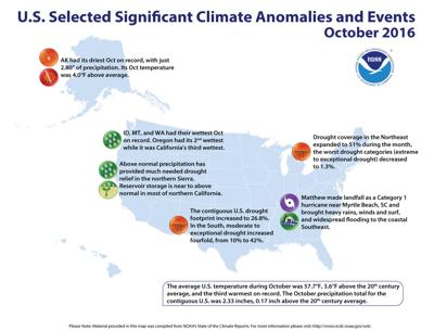 October climate events