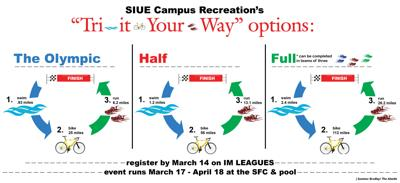 SIUE triathlon presents students with a customizable, in-person fitness challenge