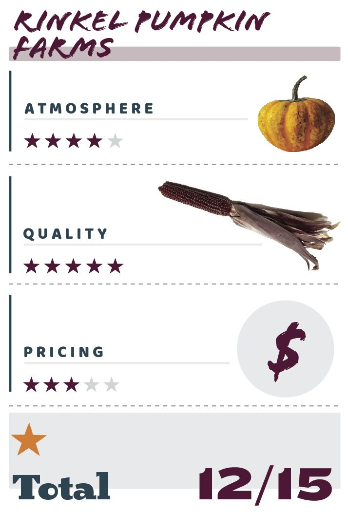 Ratings Graphic Rinkel