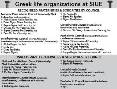 SIUE sees lack of historically Black and multicultural Greek life, some talk of return