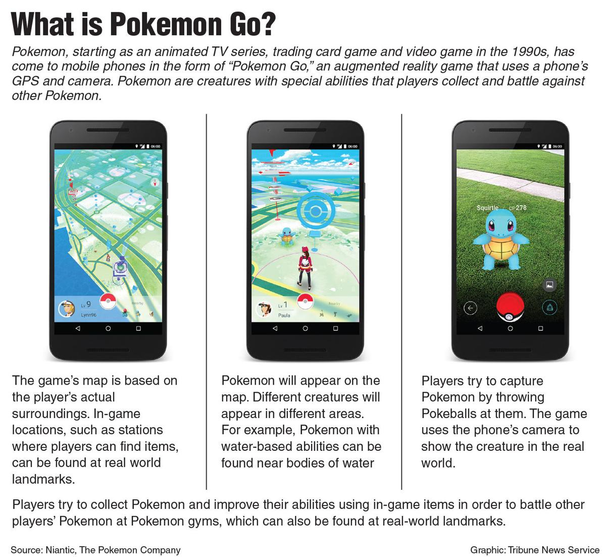 Pokemania catches hold on campus | News | alestlelive.com on