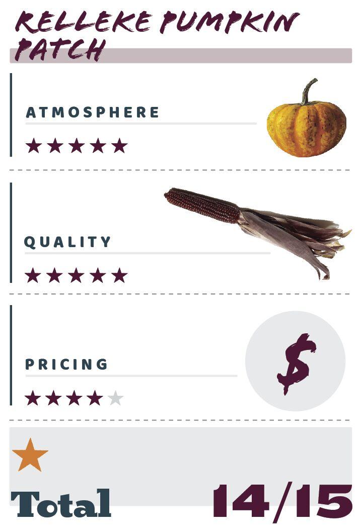Ratings Graphic Relleke