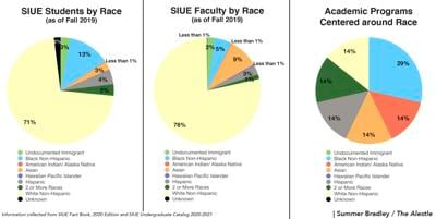 Faculty discuss lack of diversity on campus