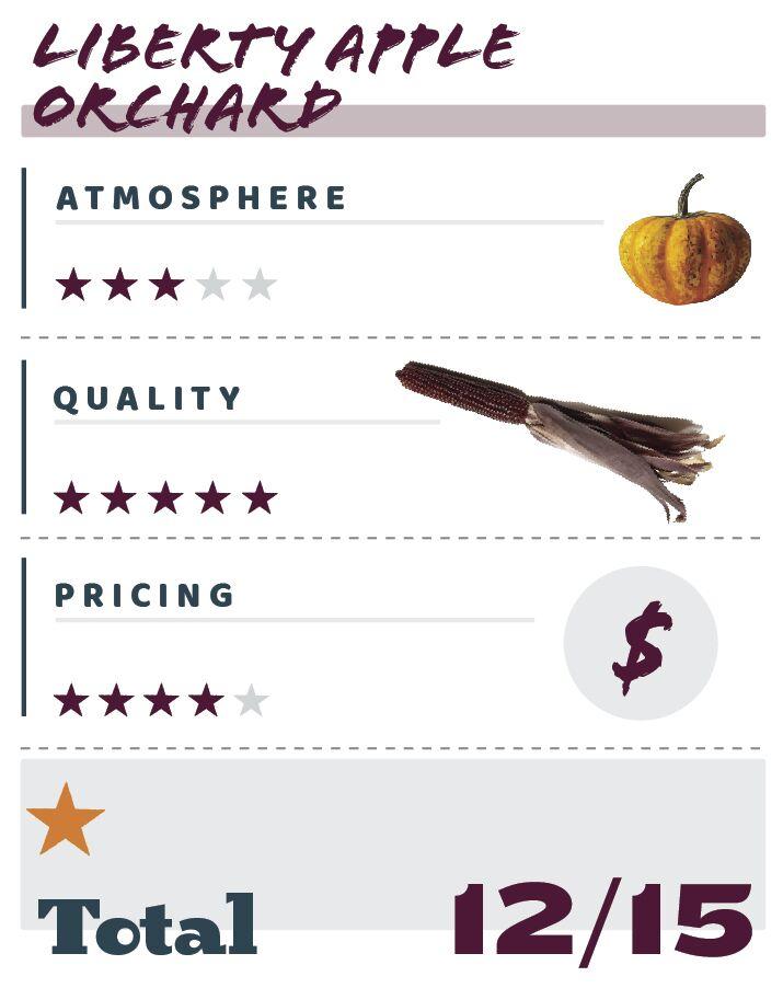 Ratings Graphic Liberty