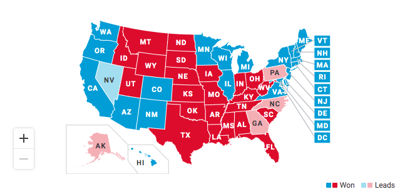 pres race As of 6 p.m.