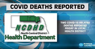 NCDHD COVID deaths