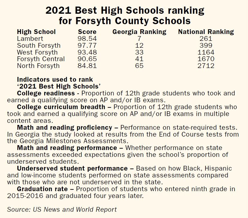 forsyth county best schools