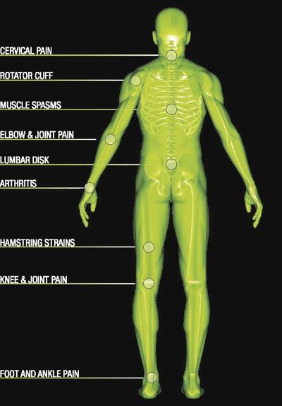 Green Man for Johns Creek Physical Therapy