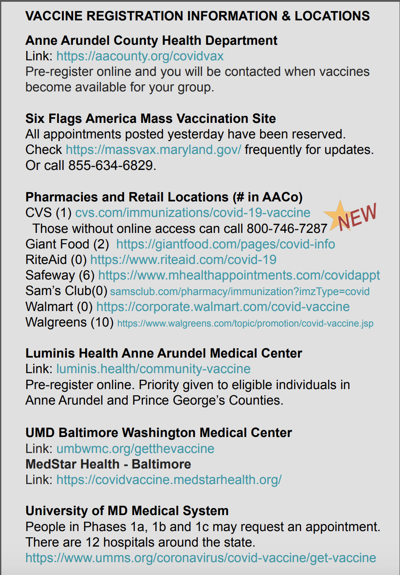 Vaccination Locations For AA County