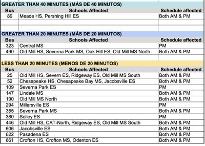AACPS Delayed Routes As of 12 PM 9/14
