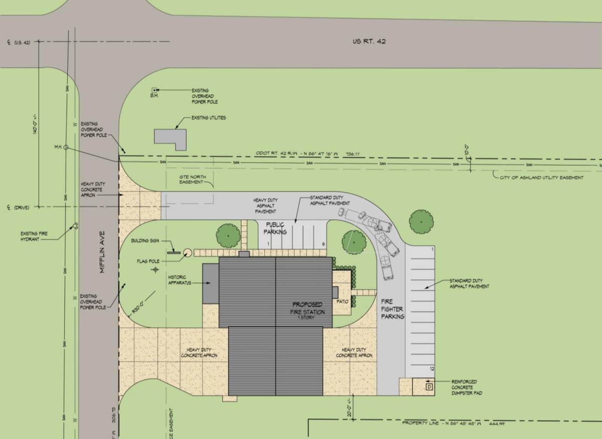 City Approves Financing For Fire Station Other Projects News Ashlandsource Com