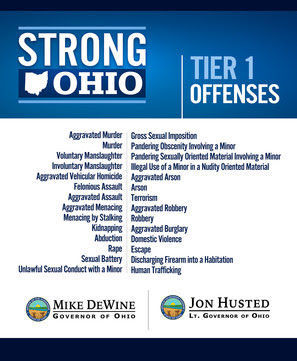 Tier I offenders graphic
