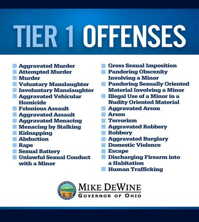 Tier 1 offenses