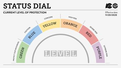 covid dial