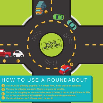Roundabout directions