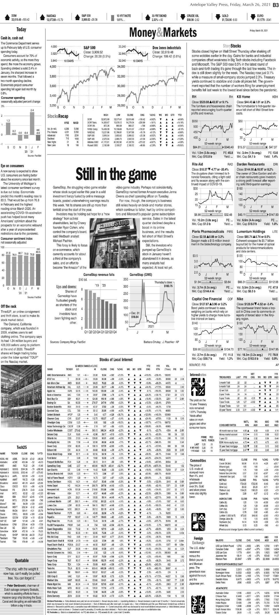 Money & Markets, March 26, 2021