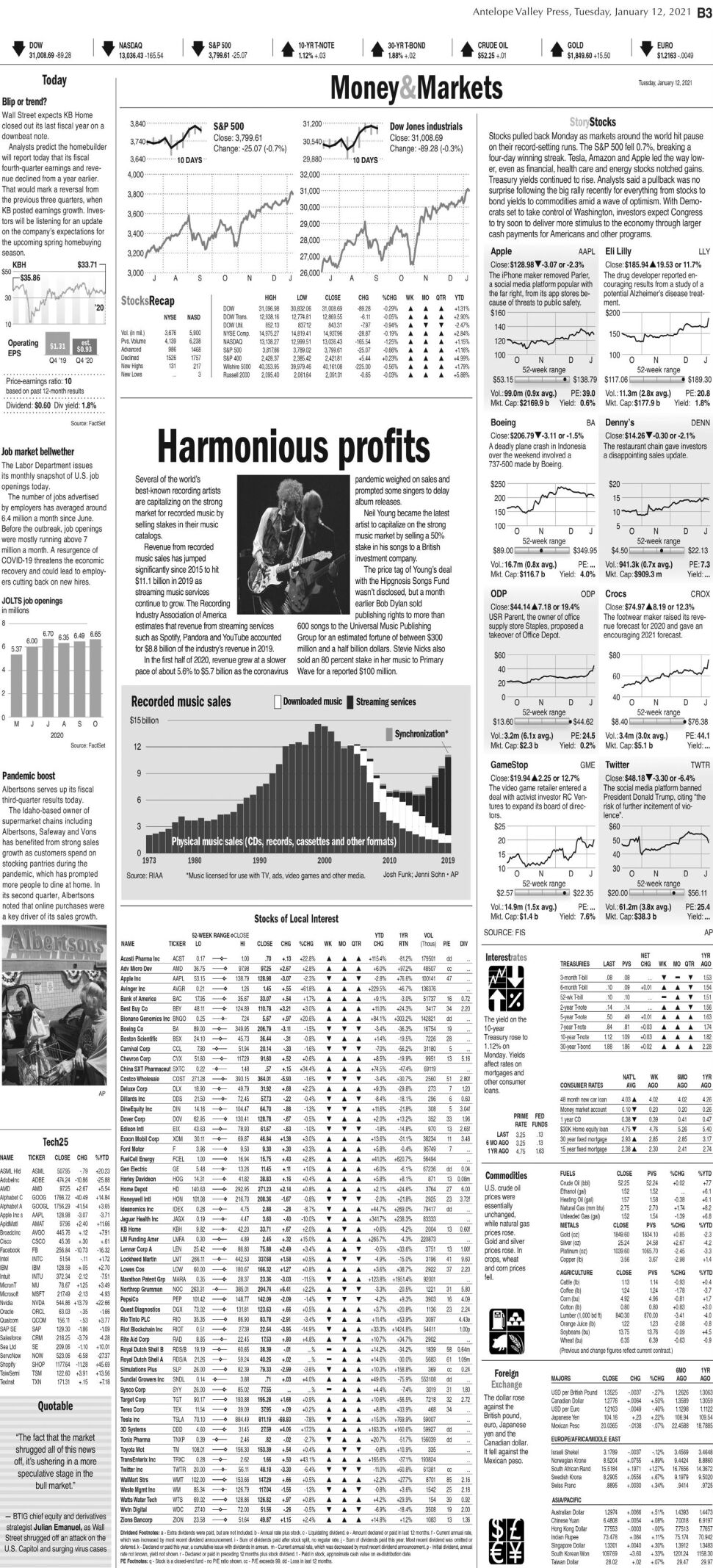 Money & Markets, Jan. 12, 2021