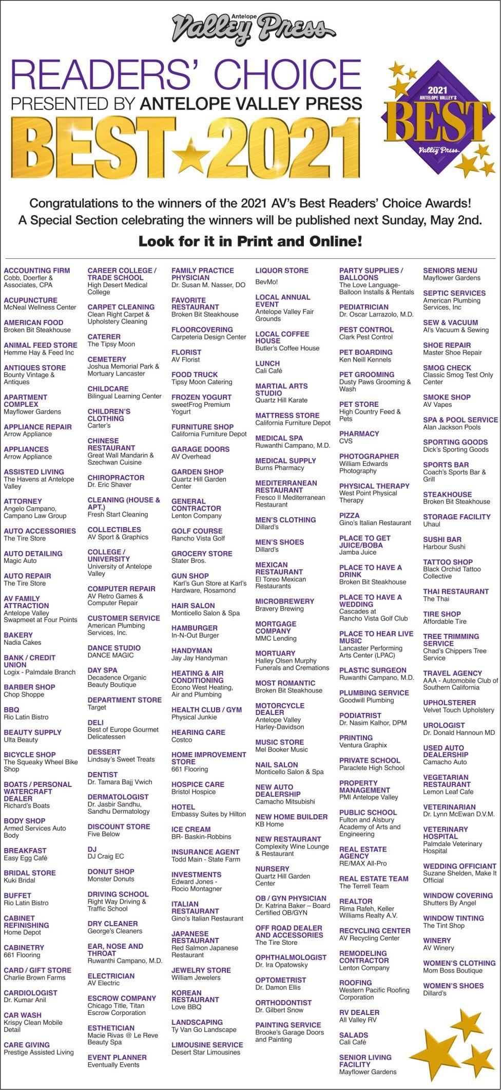 AV's Best Directory 2021
