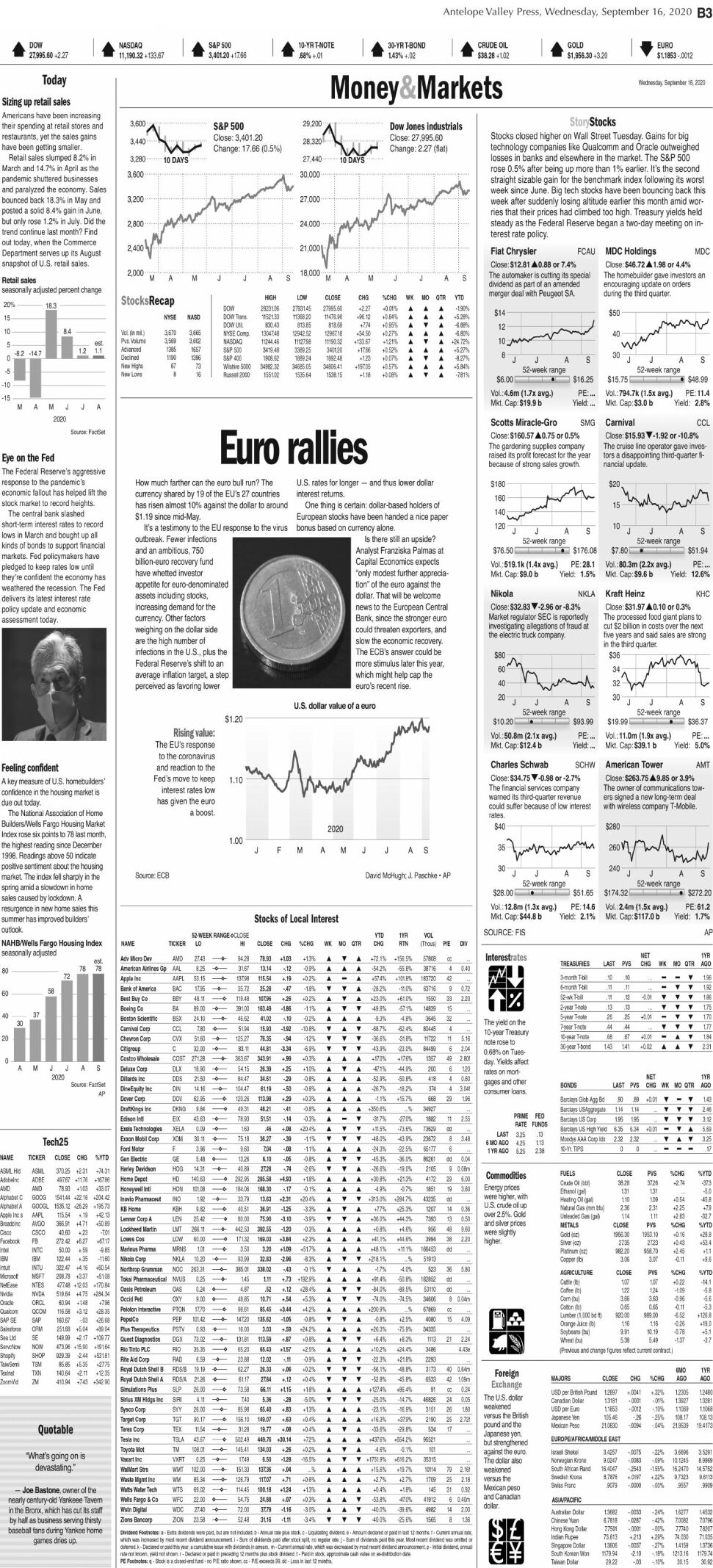 Money & Markets, Sept. 16, 2020