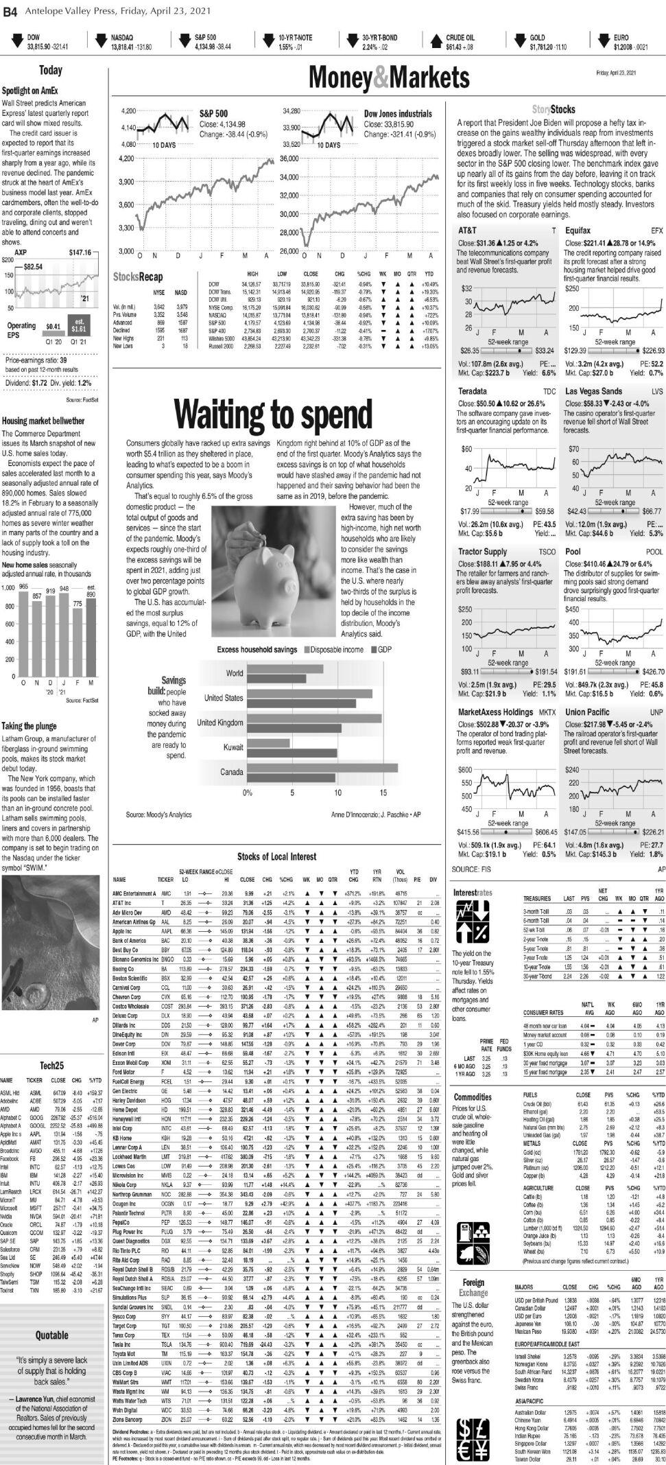 Money & Markets, April 23, 2021