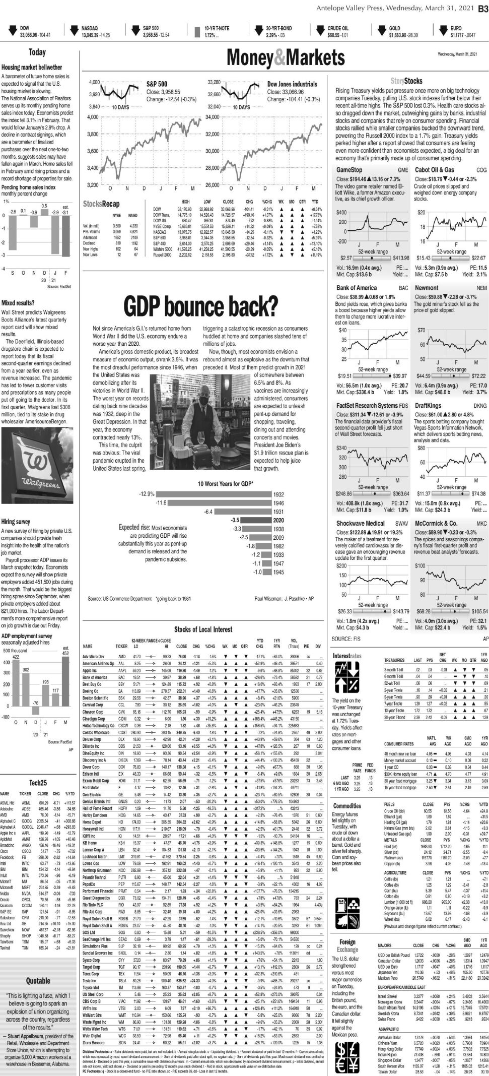 Money & Markets, March 31, 2021