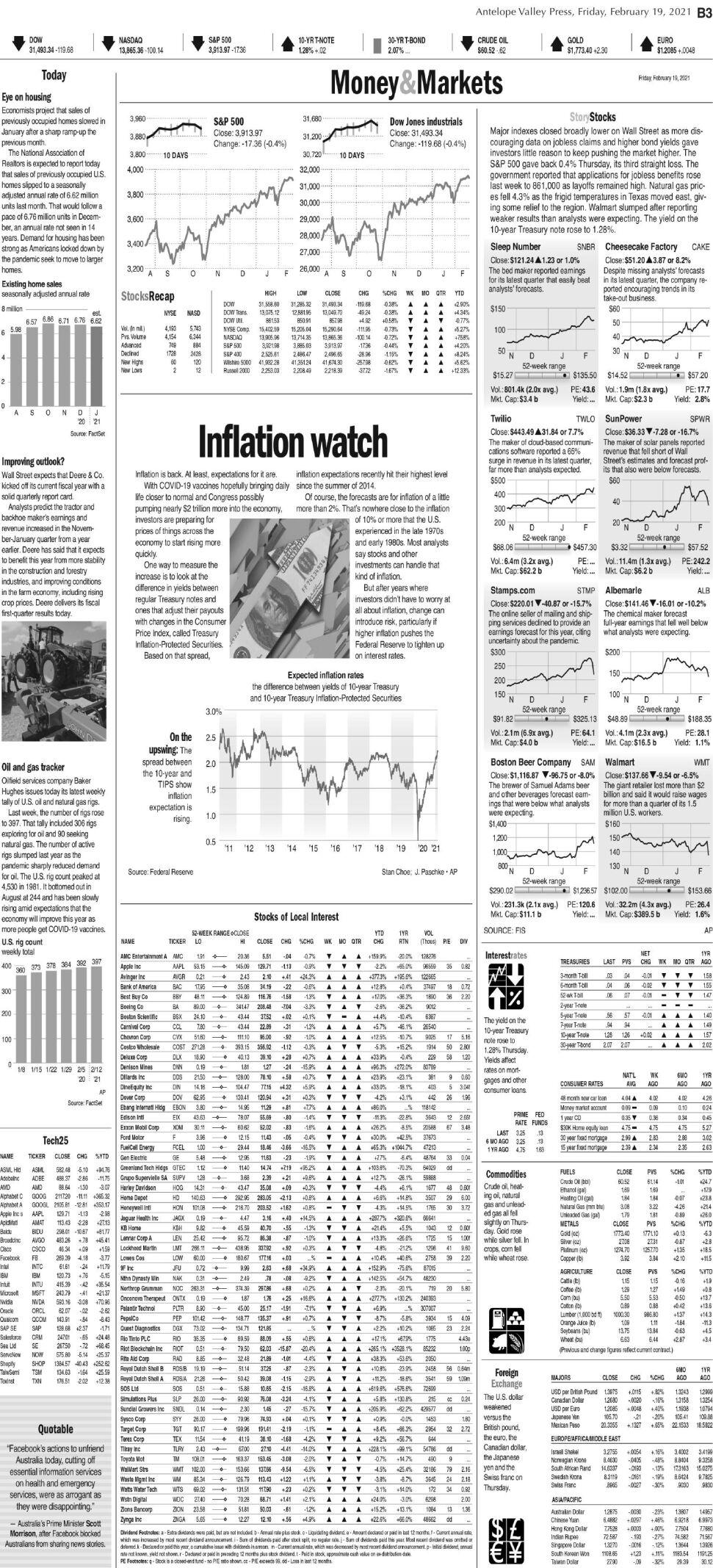 Money & Markets, Feb. 19, 2021