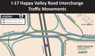 Here's a look at how the Diverging Diamond interchange works