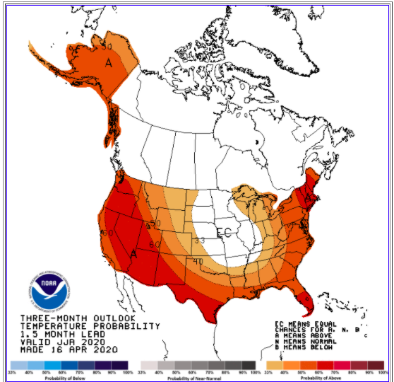 Prediction for June, July and August temperatures