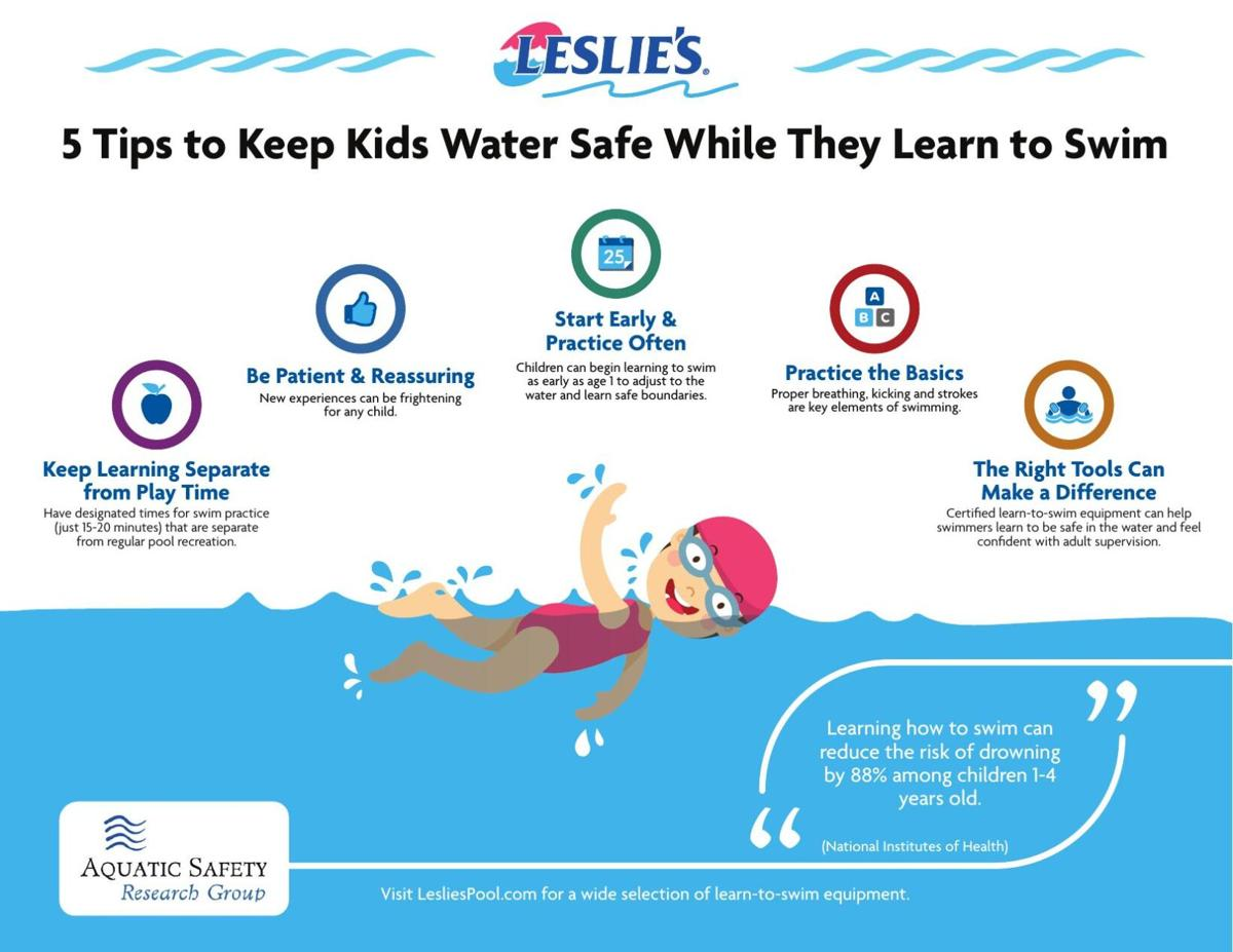 5 Tips to Keep Kids Water Safe While They Learn to Swim