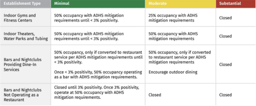 Applying benchmarks to business operations