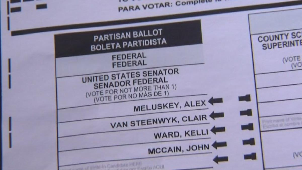 Poll worker forgets dozens of ballots at Glendale polling place