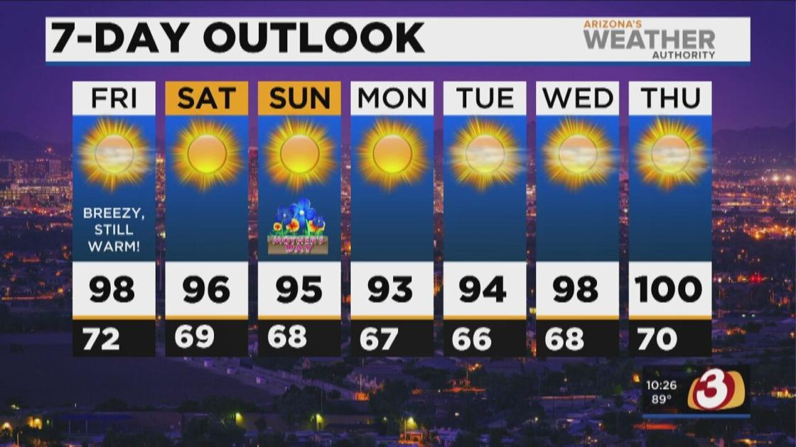 A Cooler Weekend for Mother's Day!
