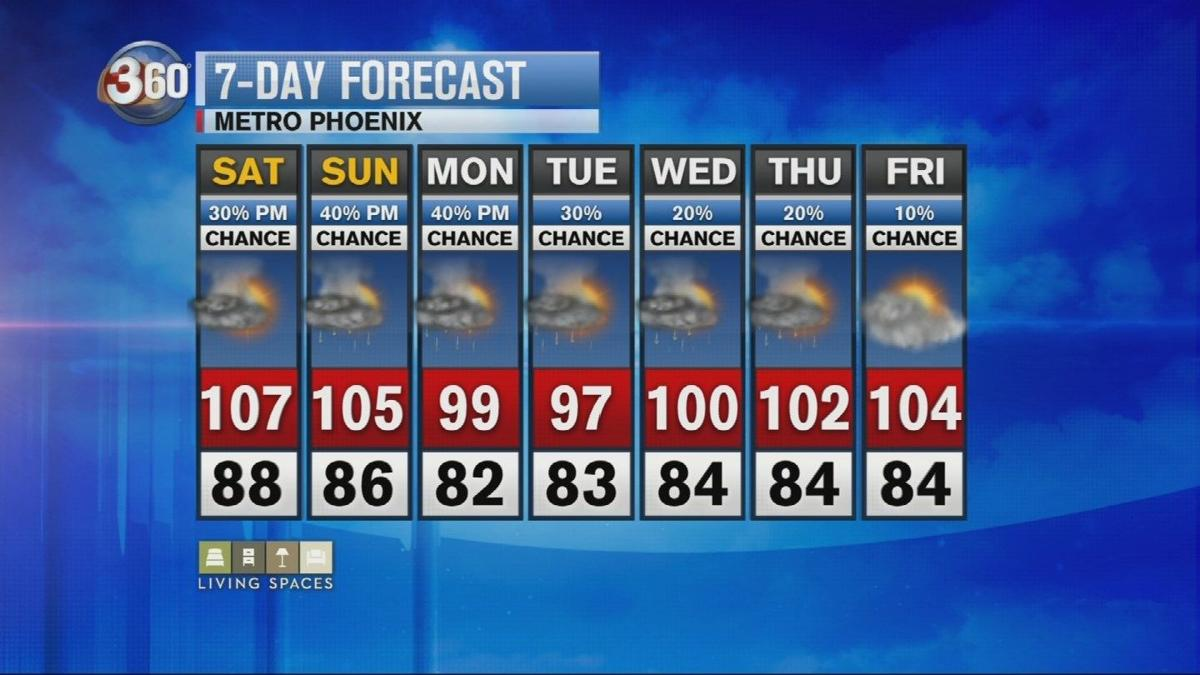 More monsoon moisture means a higher chance of storms this weekend