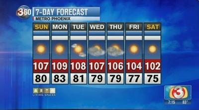 Heat advisories for the weekend and beginning of next week