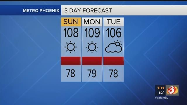 Excessive heat, bad air quality and high fire danger in Phoenix metro forecast