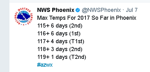 This year has been the 2nd hottest on record