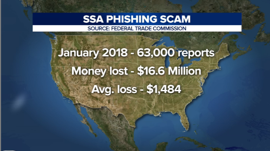 Social Security phone scam hits the Valley