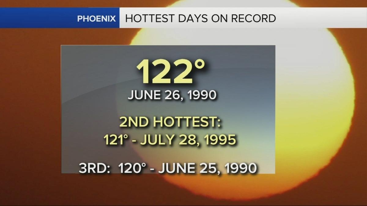 Phoenix hit the all-time record high of 122 on June 26, 1990