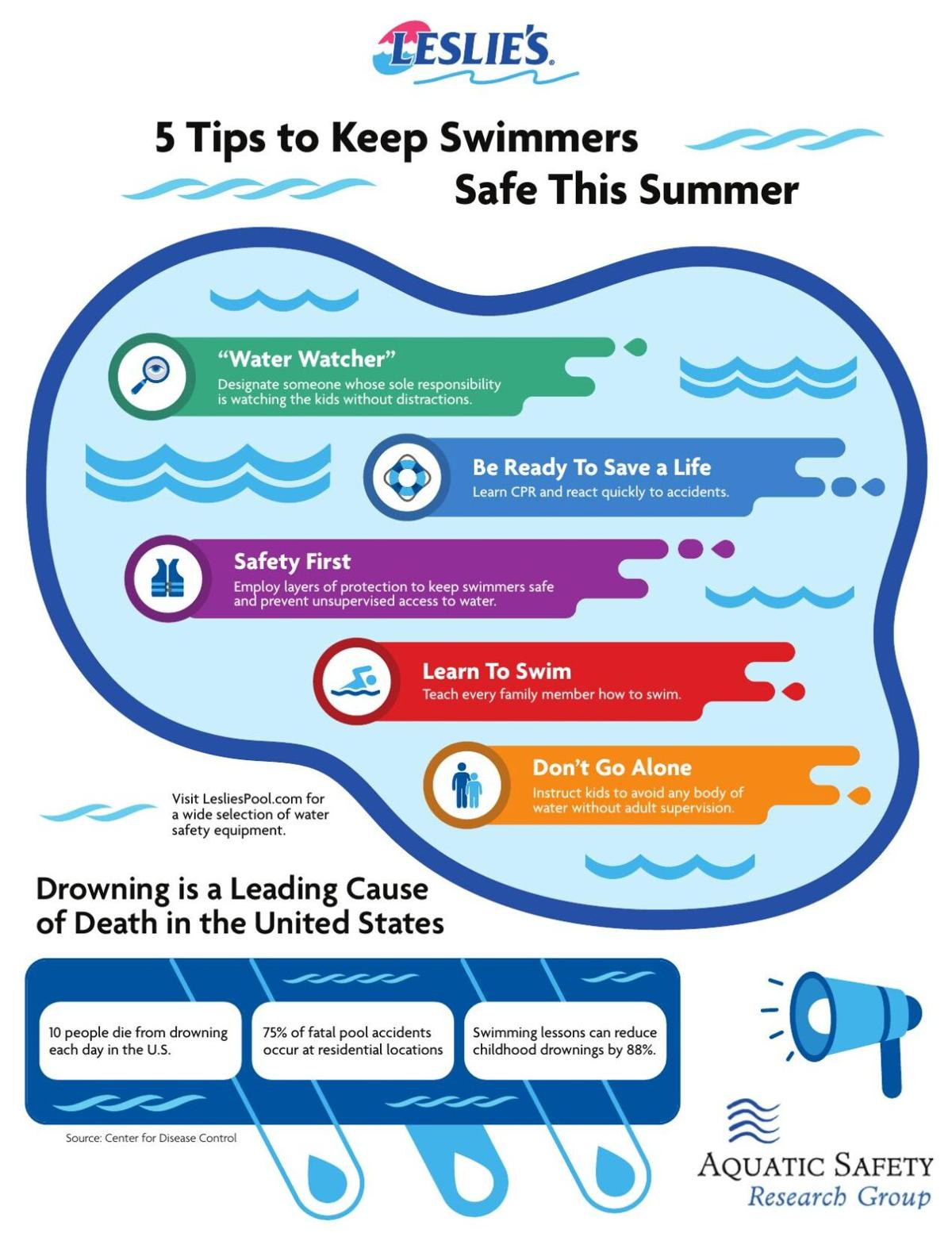 5 Tips to Keep Swimmers Safe
