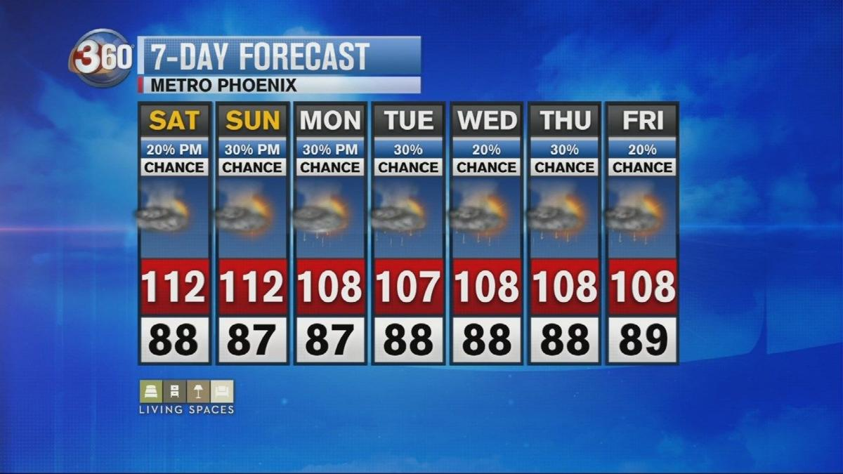 Monsoon storms are possible for the Valley this weekend and next week