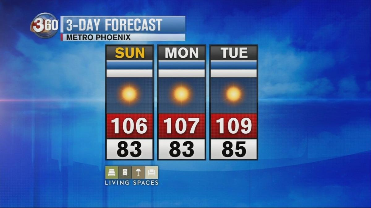 Dry weather continues for the Valley through next week