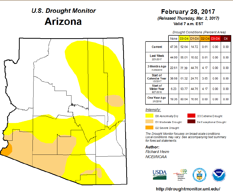 Drought conditions have returned to Arizona