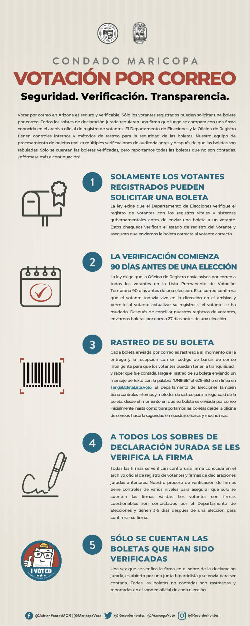 Voting By Mail Security Infographic_Spanish.png