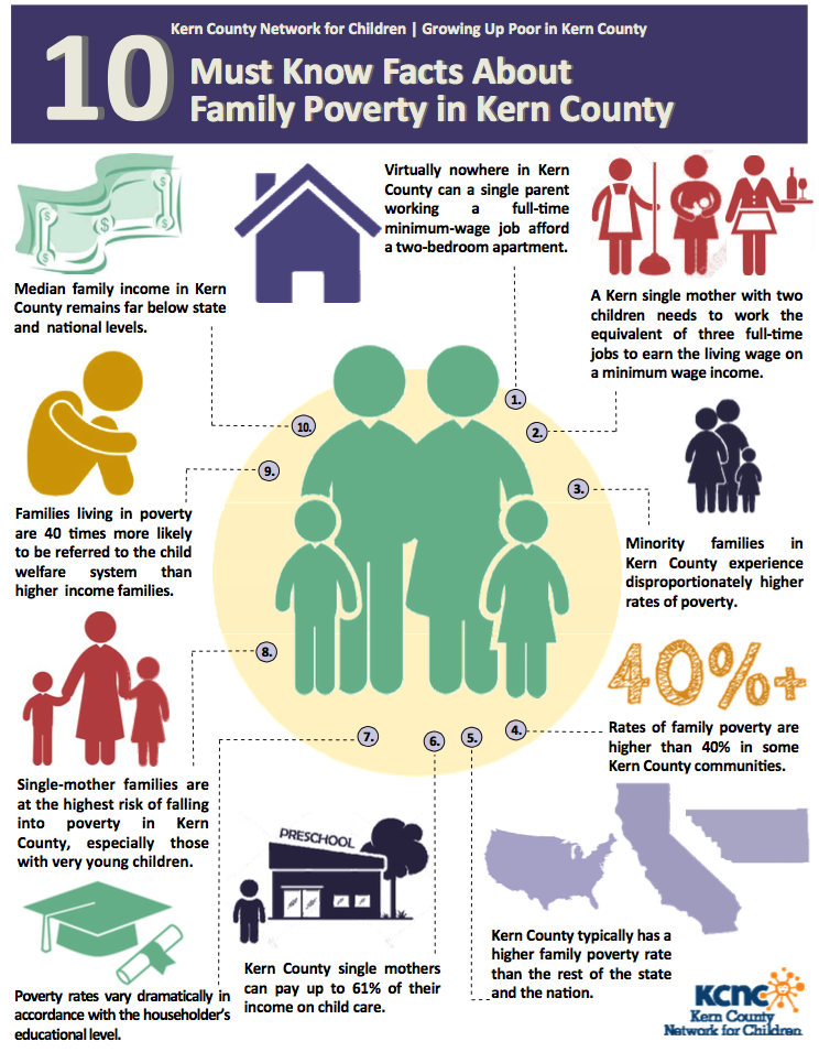 infographic kids